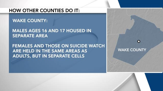 How Wake County handles juveniles in adult jail