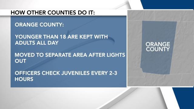 How Orange County handles juveniles in adult jail