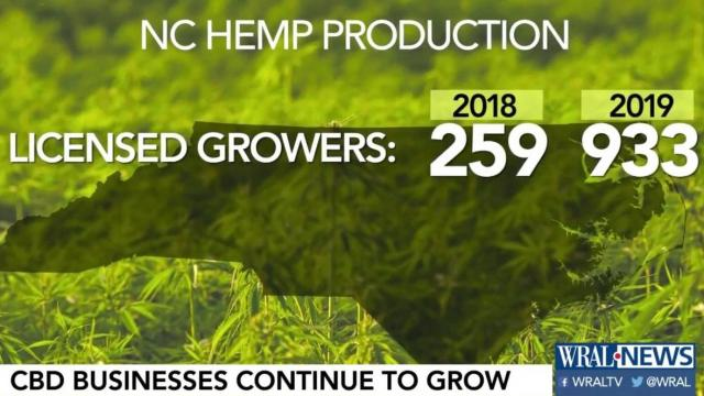 NC hemp production