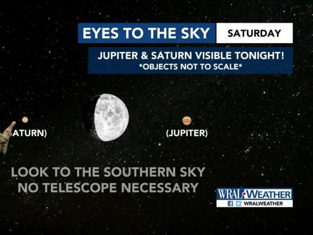 Chance to see Saturn, Jupiter on both sides of moon Saturday