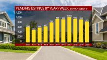 IMAGE: Triangle real estate market still hot despite outbreak