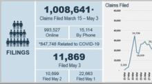 IMAGES: NC passes 1 million unemployment claims