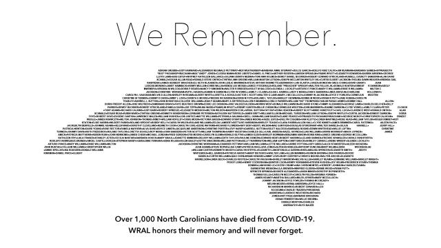 We remember. 1000 NC deaths to coronavirus