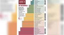 IMAGE: Experts rank everyday activities by coronavirus risk level