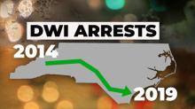 IMAGE: Don't drink and drive: NC sees 30 percent drop in DWI arrests
