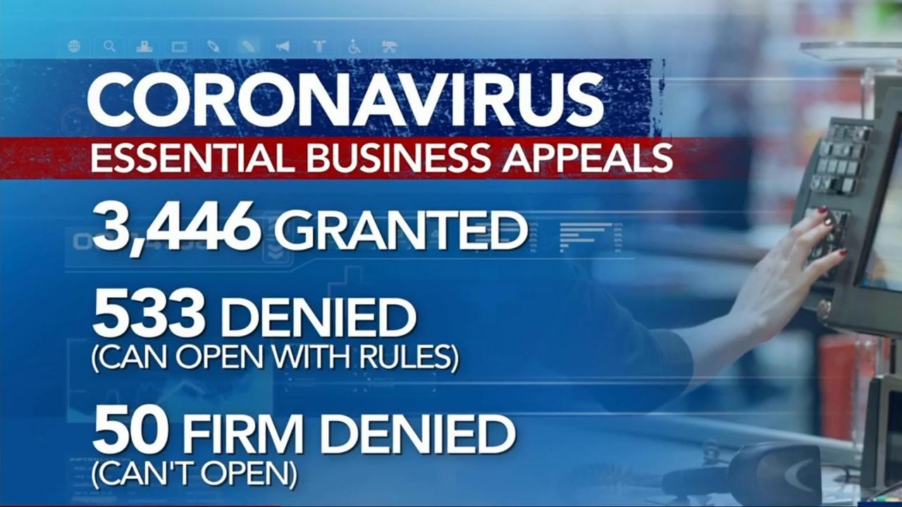 NC businesses win appeal to stay open
