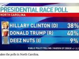 Deez Nuts makes the polls in NC
