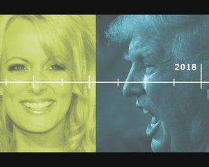 Accusations, payoffs and lawsuits: Here's a guide to the latest White House scandal, which involves a porn star named Stormy Daniels.