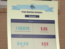DHHS Crisis Solutions Initiative poster