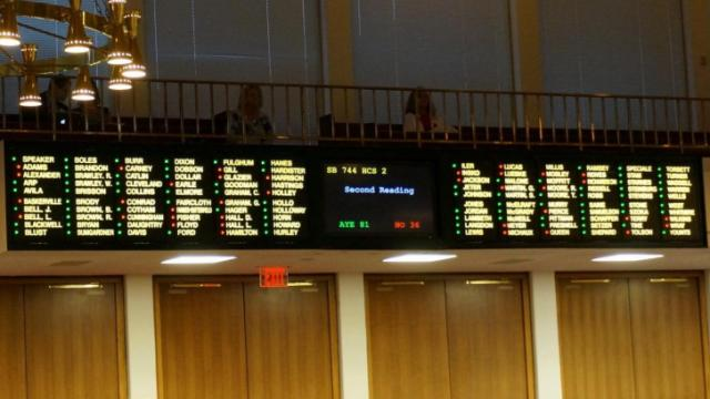 The electronic voting system displays the vote cast by House lawmakers on the state budget.