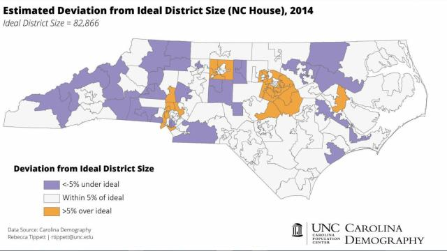 Fifty districts--42% of all state House seats--deviated from ideal size by more than 5% in either direction according to NC-Chapel Hill's Carolina Population Center.