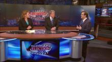 WRAL analysis of Senate debate