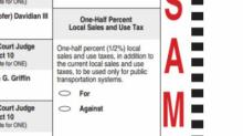 This is the question Wake County Voters will see about their sales taxes on the 2016 ballot.