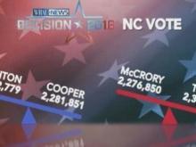 North Carolinians get creative with split ticket voting