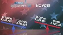 North Carolinians get creative with split ticket voting