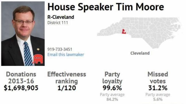 Speaker Moore information