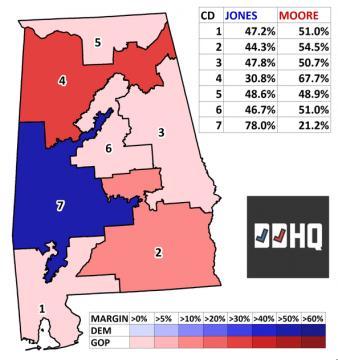 Alabama 2017 Senate Race