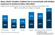 IMAGE: REBECCA TIPPETT: Obstacles, opportunities for educational attainment in N.C.
