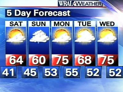 After wintry weather on Friday, temperatures could move into record high territory this weekend and into next week.