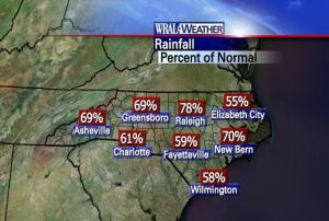 Rainfall amounts for selected cities across North Carolina.  Amounts are expressed as a percentage of normal rainfall through Monday 17 December 2007.