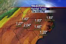 WeatherScope Forecast Rainfall