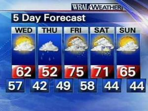Expect a cloudy Thursday with highs in the 50s.