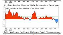 IMAGE: Temperature Streaks