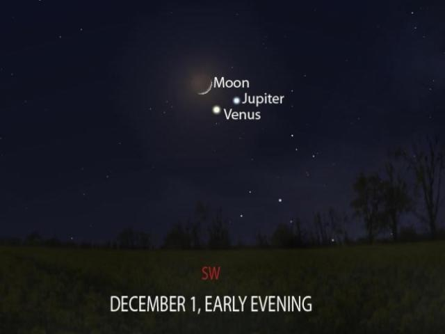 Look southwest between about 5:30 and 6:30 p.m. on December 1st. Image courtesy of Stellarium (http://stellarium.org/).
