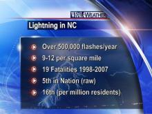 Lightning in NC