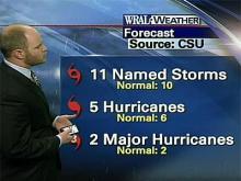 Weather Wednesday: Hurricane season forecast