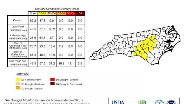 "U.S. Drought Monitor assessment for NC for the week ending 17 Nov 09. Yellow shading indicates ""abnormally dry,"" with no drought area remaining over the state."