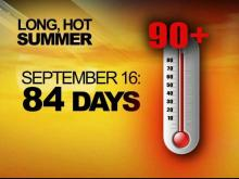 Triangle summer tops a record