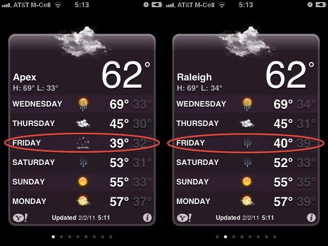 Iphone Weather Forecast 2211 Wral