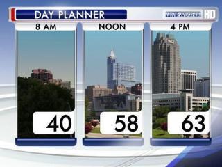 Forecast for Nov. 24, 2011