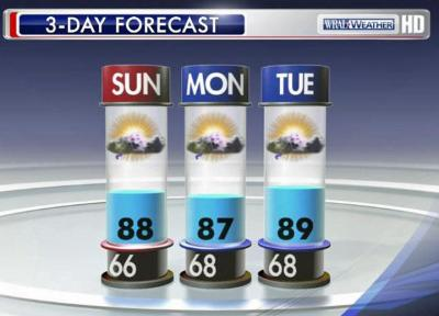 A slight chance for thunderstorms exists over the next few days in the Triangle.