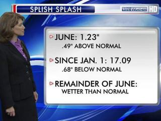 Rainfall is above normal in the Triangle for June, and just off the normal level for 2012 to date.