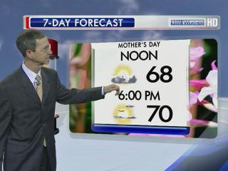 Mother's Day 2013 forecast