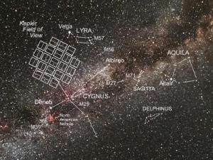 Kepler has watched a small patch of sky in the constellation Cygnus for signs of planets orbiting those stars Image credit:NASA/Kepler