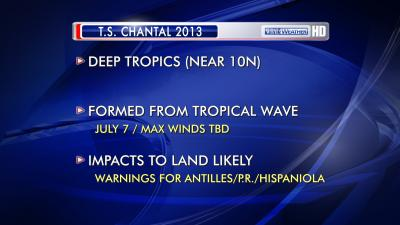 Overview of the 2013 version of Chantal.