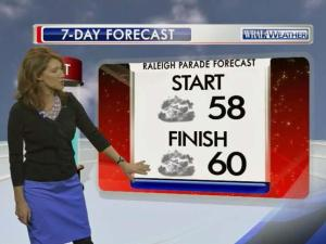 2013 WRAL-TV Raleigh Christmas Parade forecast