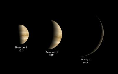 Venus has phases similar to the Eartn's moon as it orbits the Sun. (Credit: Stellarium)