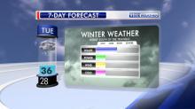 Weather impact, Feb. 11, 2014