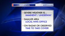 IMAGES: Be 'aware' of severe weather watches and warnings