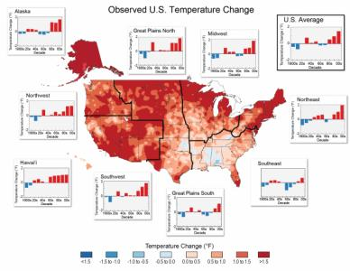 Changing average temperatures across the U.S. (Source: 2014 National Climate Assessment)
