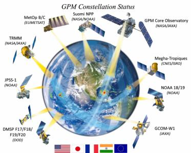 Future constellation of GPM satellites. (NASA)