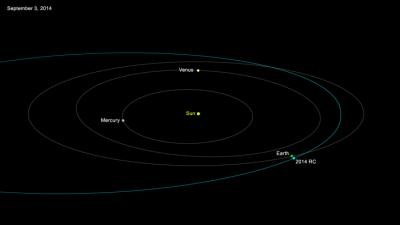 Asteroid 2014 RC's orbit brings it close to earth this weekend. (Photo credit: NASA/JPL/Caltech)