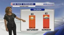 IMAGES: Sunshine, warm temps staying put for weekend