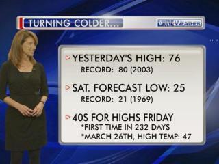 Cold air facts, Nov. 13, 2014