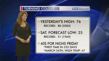 IMAGES: Temperatures feel like fall today, winter tomorrow