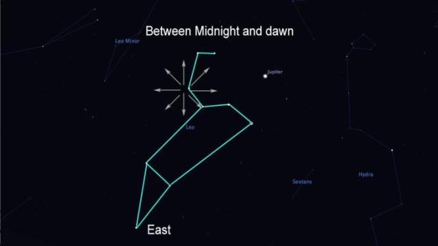 The Leonid Meteor Shower peaks Monday night. The best times to look are between midnight and dawn, and the best place is the darkest one, as far from city and suburban lights as you can find.